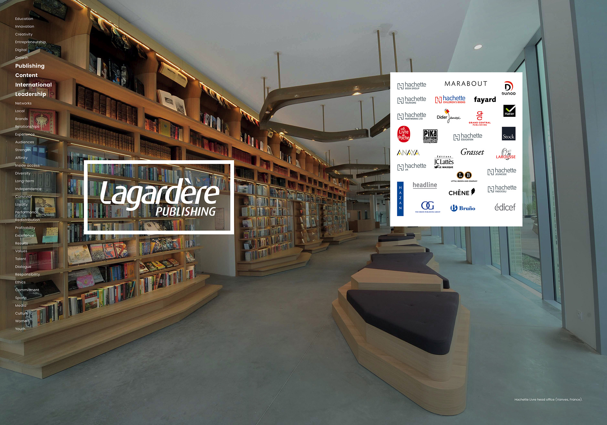 Lagardère Publishing - Hachette Livre head office (Vanves, France).