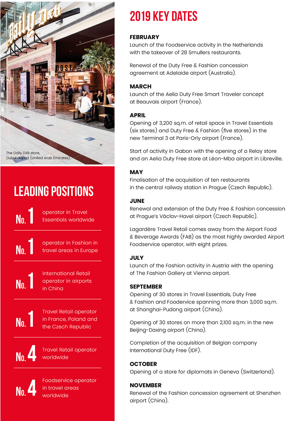 Lagardère Travel Retail: leading positions and key dates