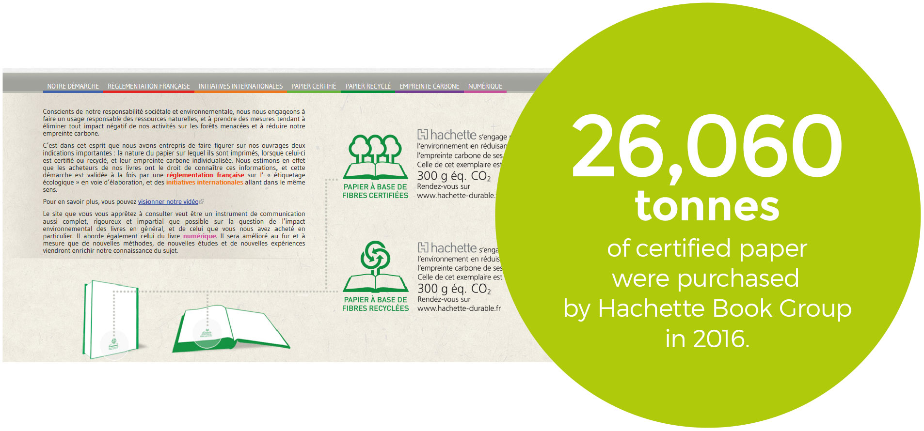 Hachette-durable.fr website dedicated tothe environmental challenges of paper