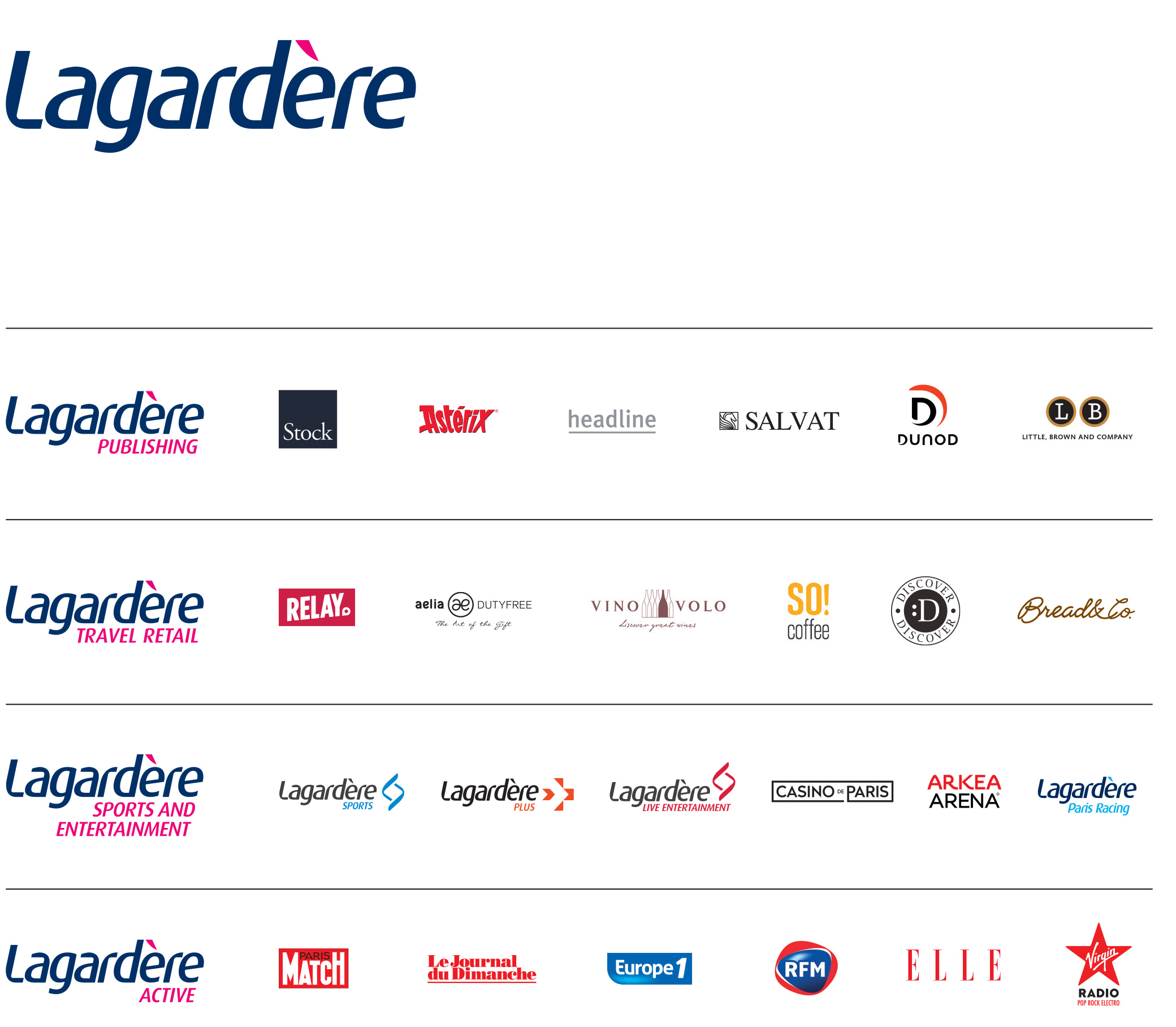 The Lagardère group: Profile